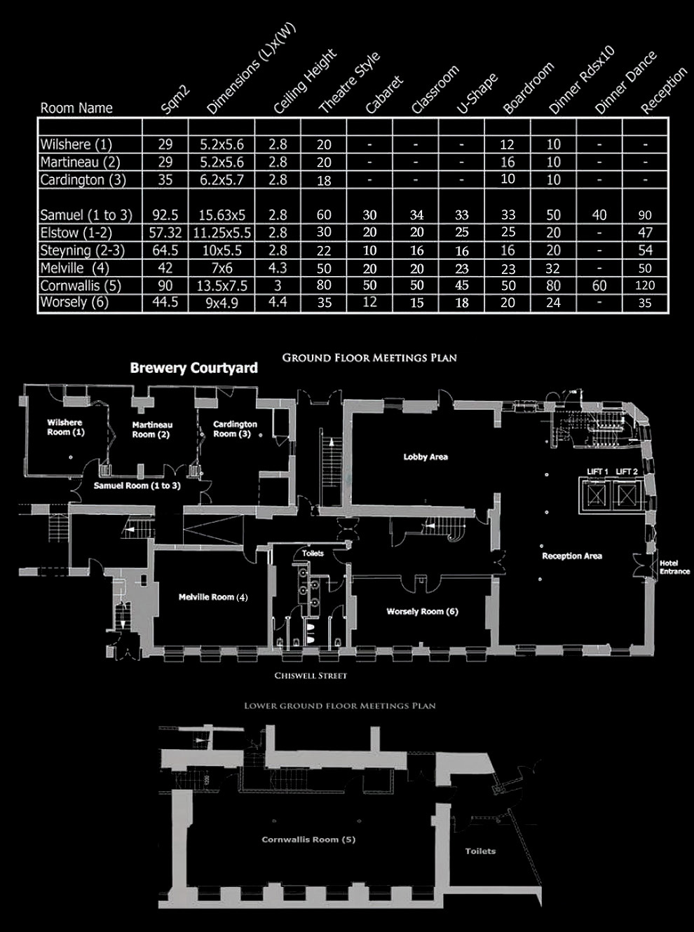 Capacities & Floor Plan